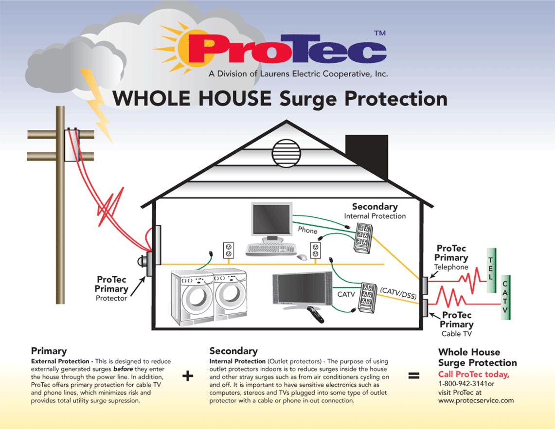 surge-protection-diagram